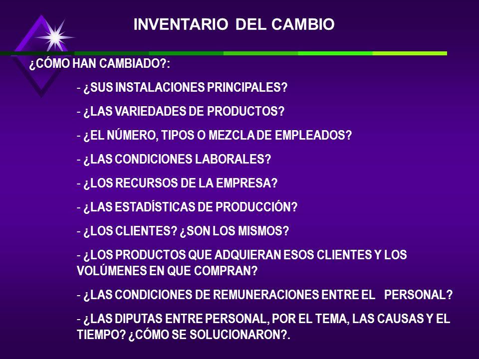 INVENTARIO DEL CAMBIO ¿CÓMO HAN CAMBIADO :