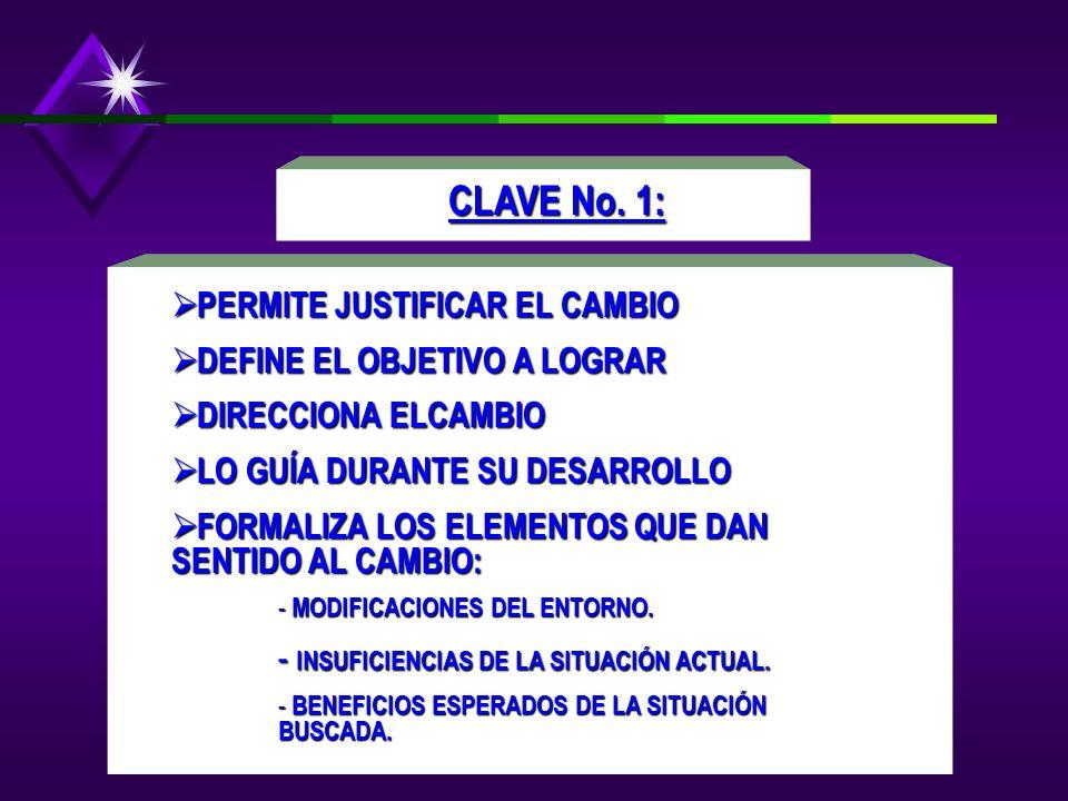 CLAVE No. 1: PERMITE JUSTIFICAR EL CAMBIO DEFINE EL OBJETIVO A LOGRAR
