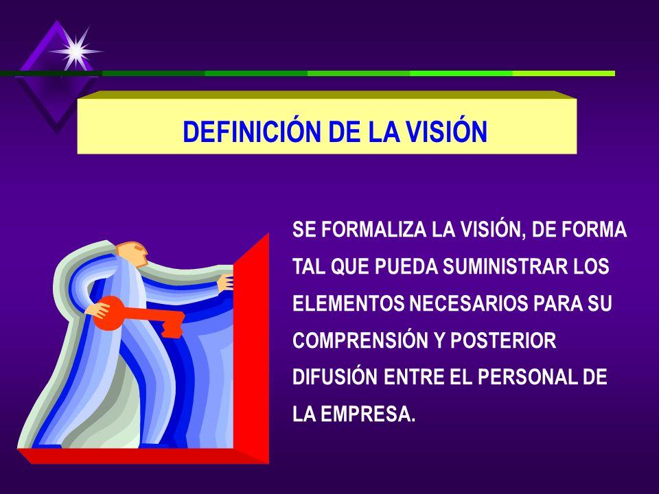DEFINICIÓN DE LA VISIÓN