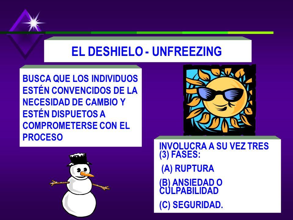 EL DESHIELO - UNFREEZING