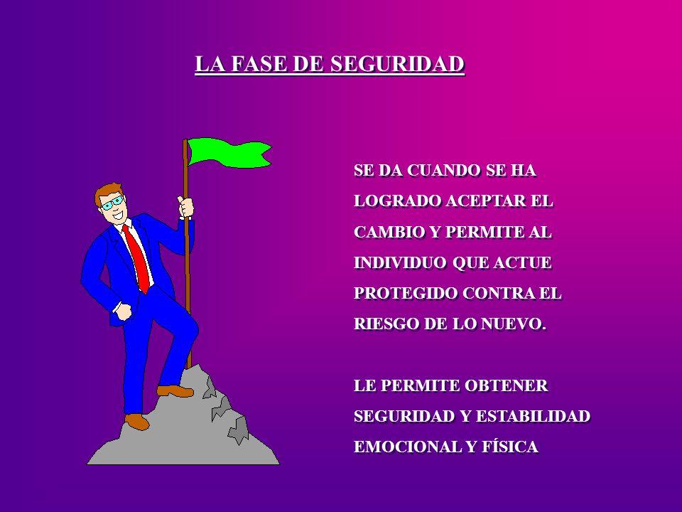 LA FASE DE SEGURIDAD SE DA CUANDO SE HA LOGRADO ACEPTAR EL