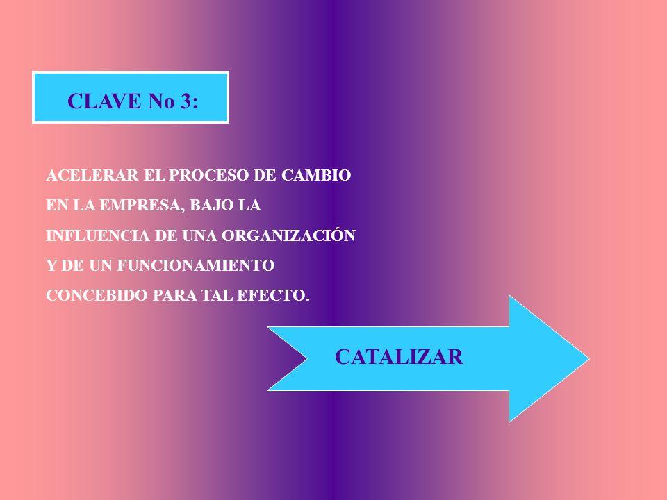 CLAVE No 3: CATALIZAR ACELERAR EL PROCESO DE CAMBIO