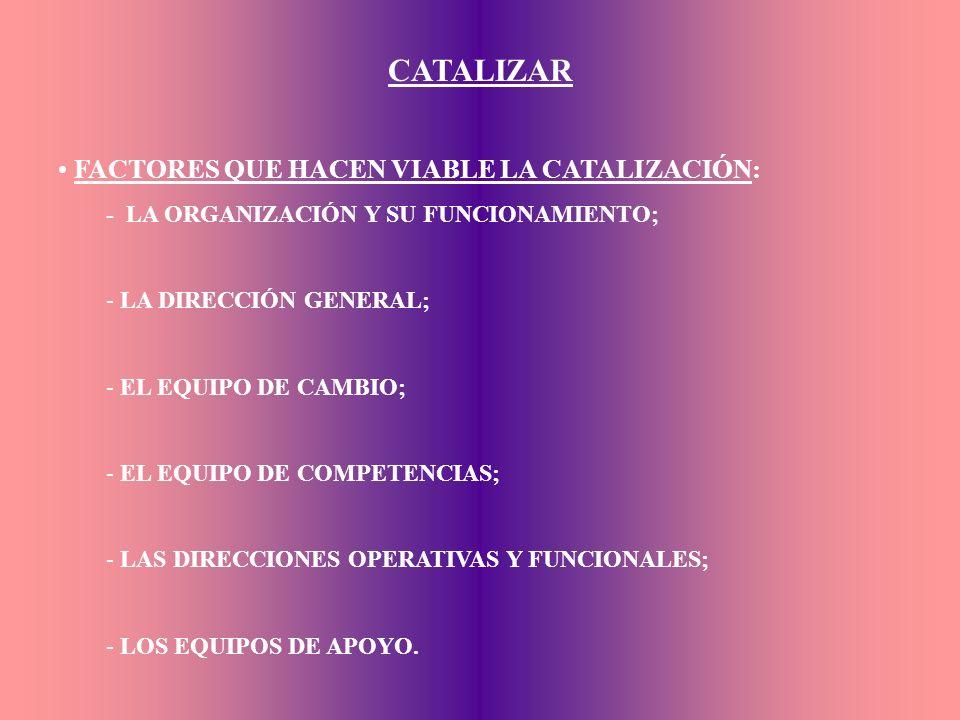 CATALIZAR FACTORES QUE HACEN VIABLE LA CATALIZACIÓN: