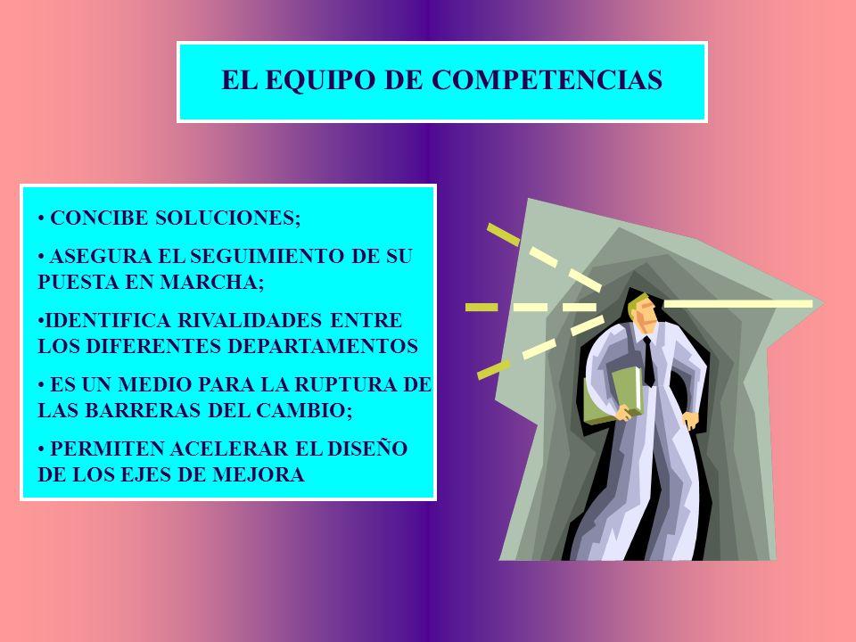 EL EQUIPO DE COMPETENCIAS