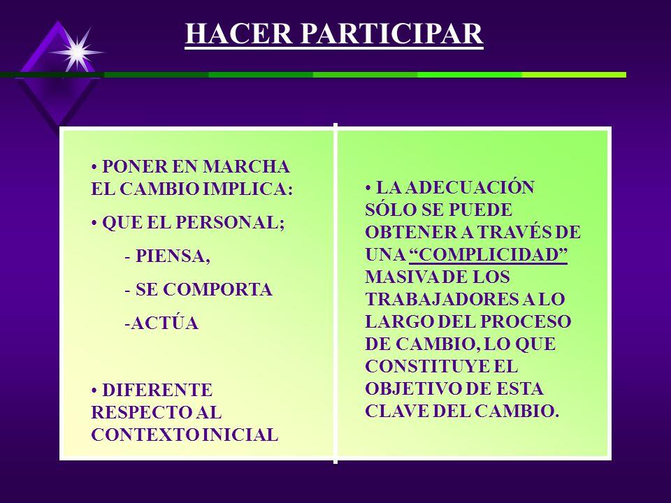 HACER PARTICIPAR PONER EN MARCHA EL CAMBIO IMPLICA: QUE EL PERSONAL;