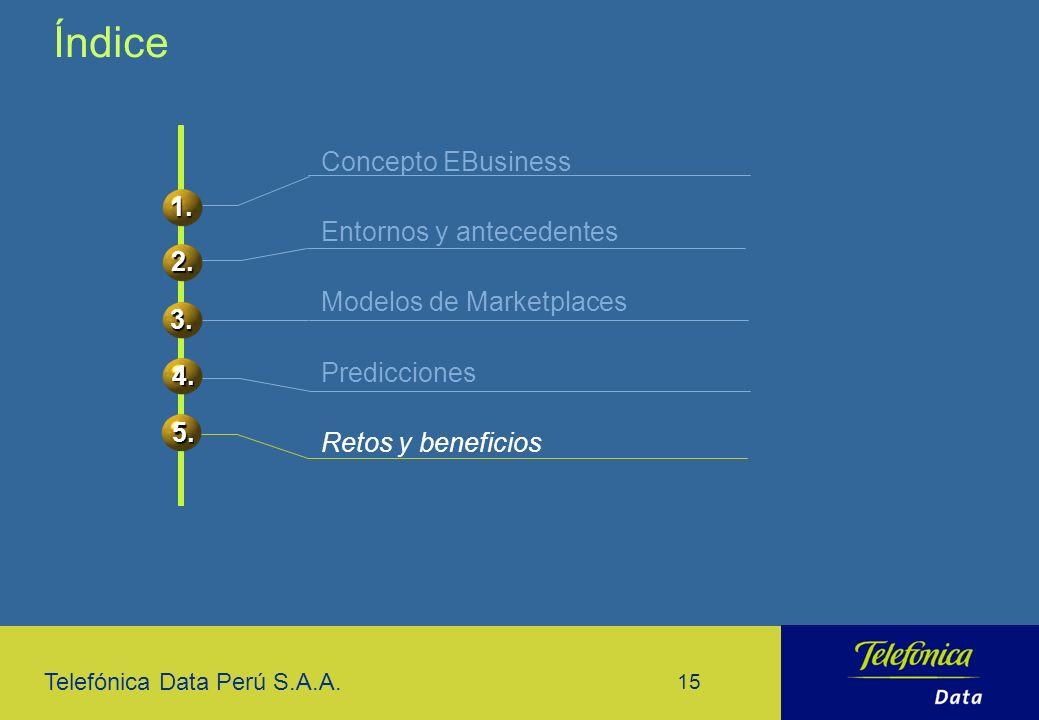 Índice Concepto EBusiness Entornos y antecedentes 1.