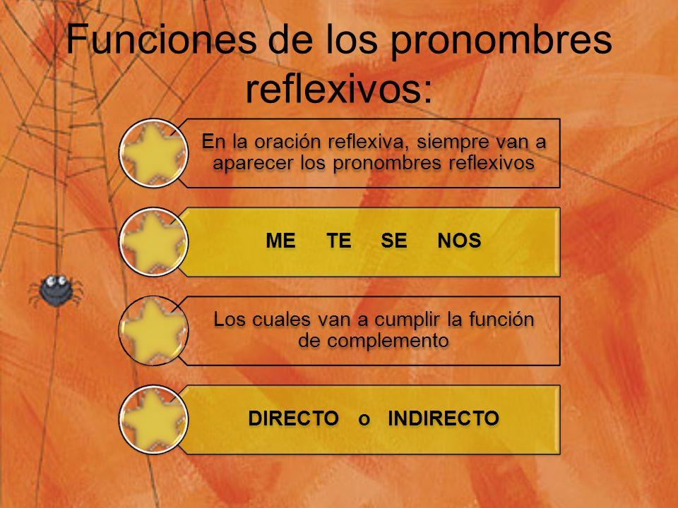 Funciones de los pronombres reflexivos: