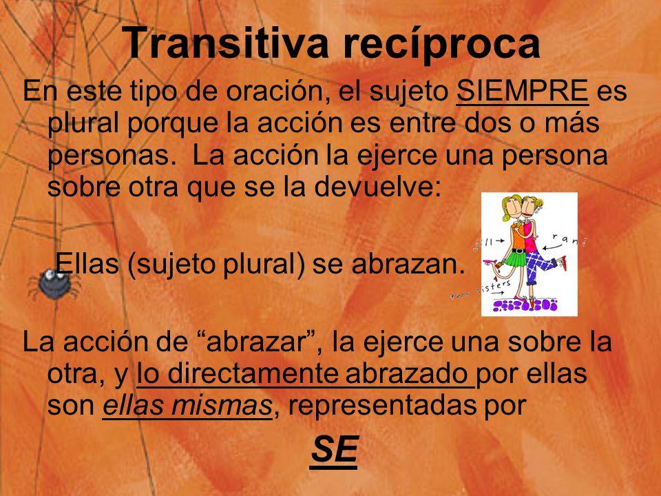 Transitiva recíproca