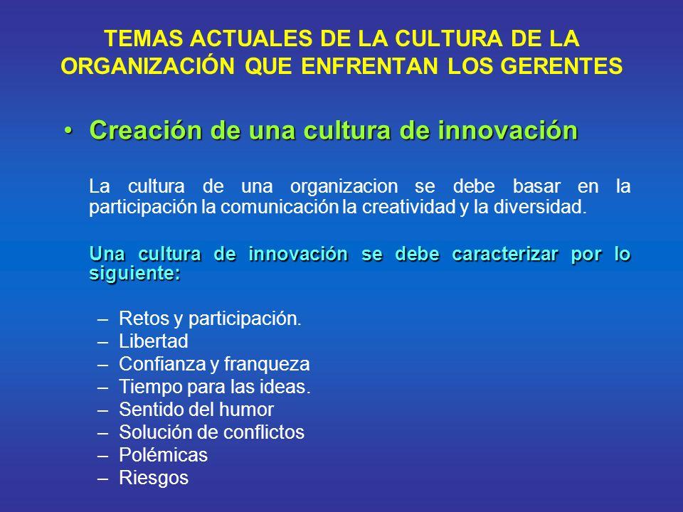 Creación de una cultura de innovación
