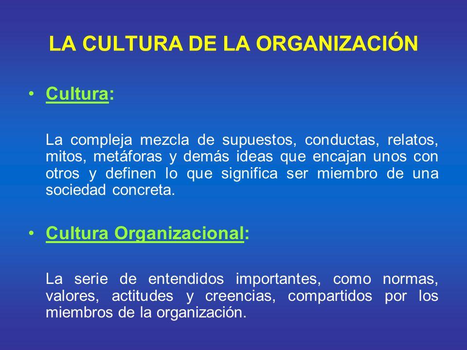 LA CULTURA DE LA ORGANIZACIÓN