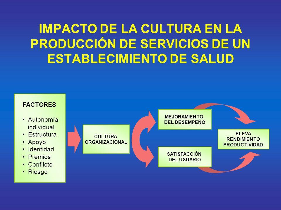 IMPACTO DE LA CULTURA EN LA PRODUCCIÓN DE SERVICIOS DE UN ESTABLECIMIENTO DE SALUD