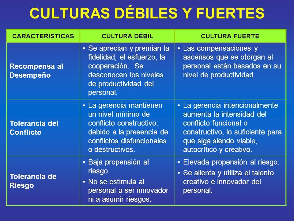 CULTURAS DÉBILES Y FUERTES