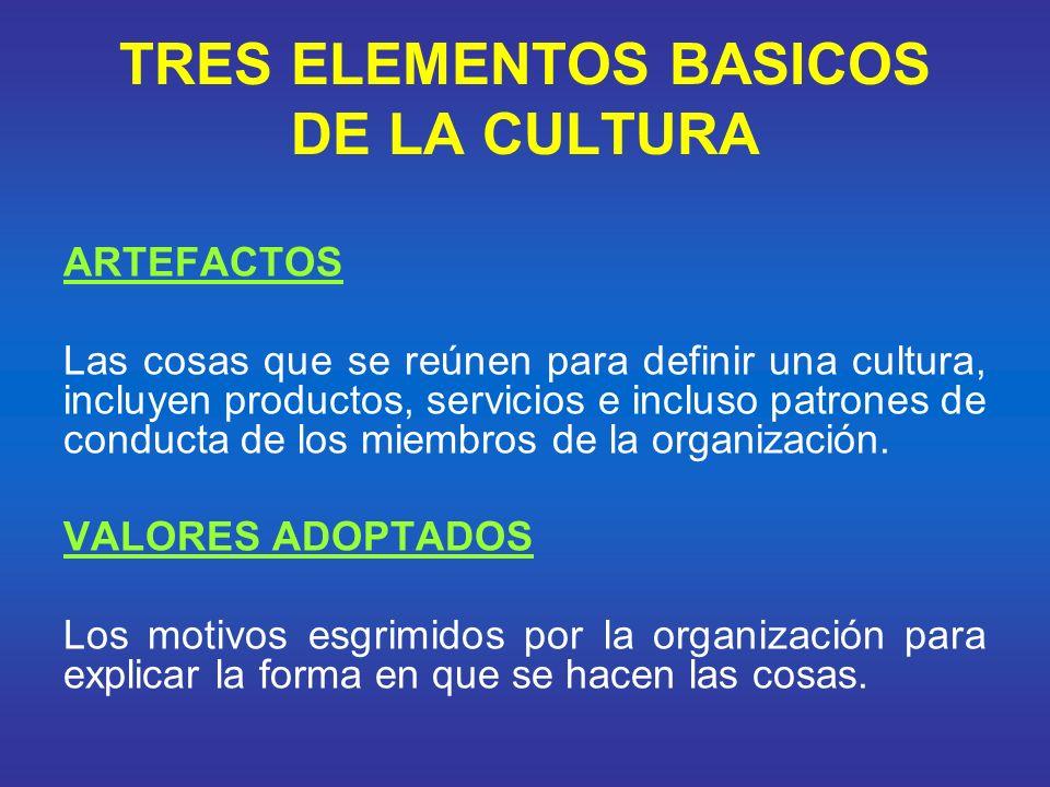 TRES ELEMENTOS BASICOS DE LA CULTURA