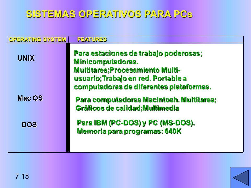 SISTEMAS OPERATIVOS PARA PCs