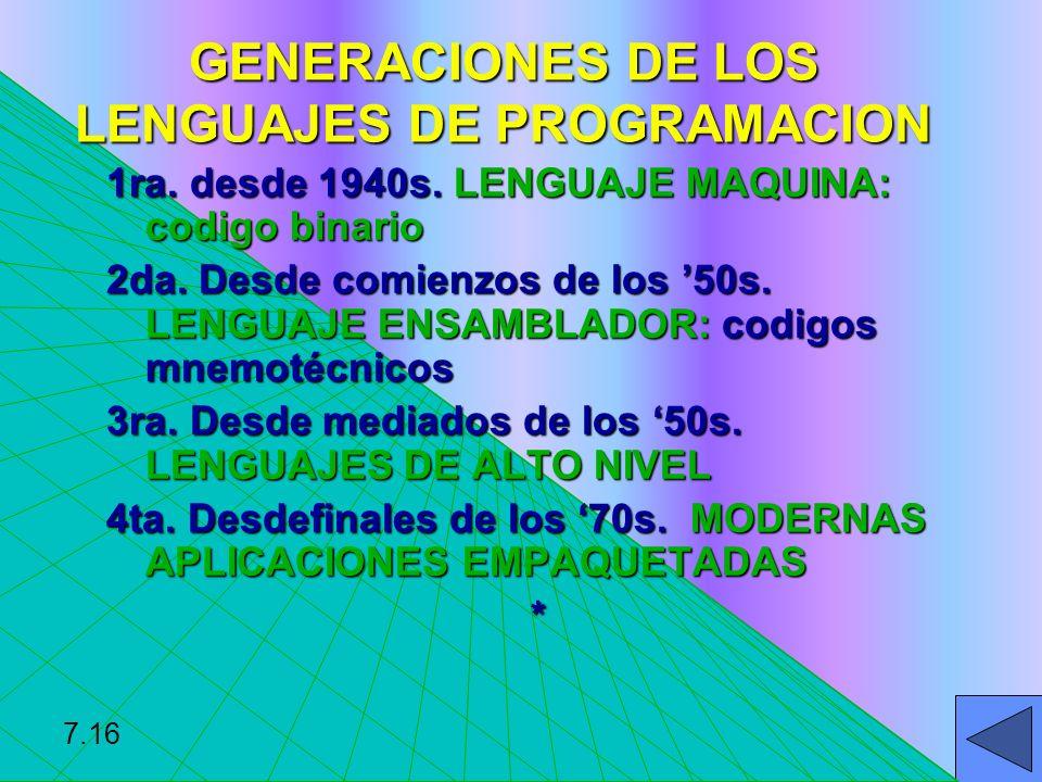 GENERACIONES DE LOS LENGUAJES DE PROGRAMACION
