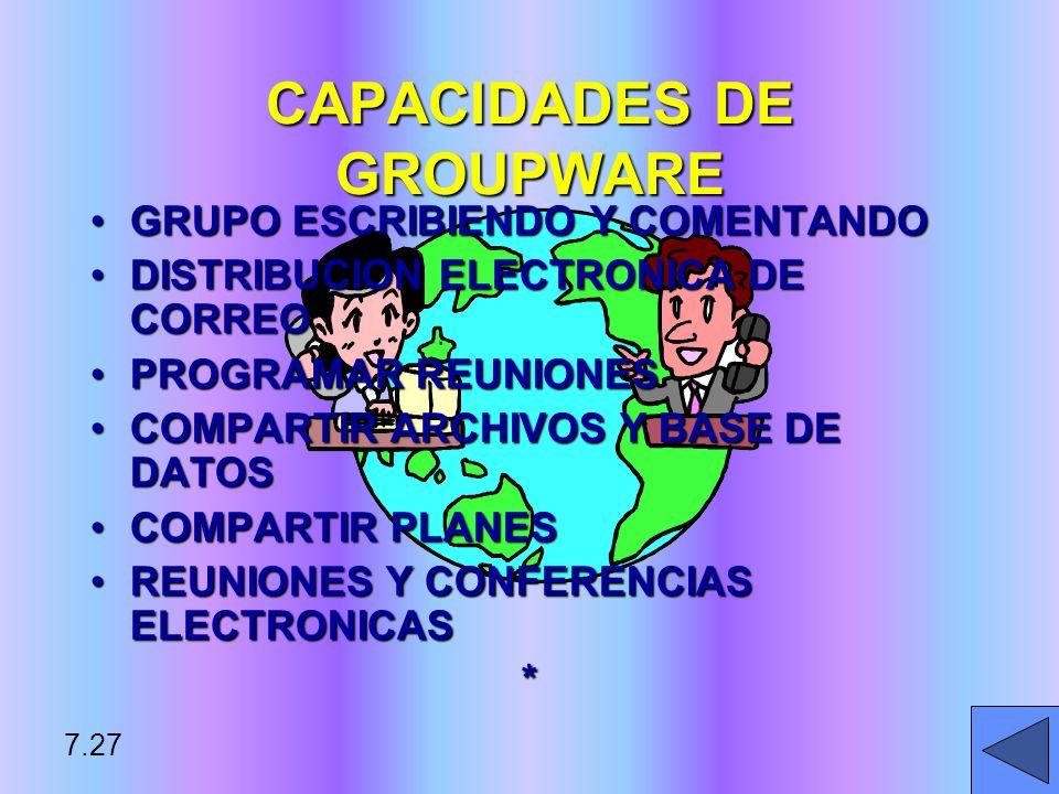 CAPACIDADES DE GROUPWARE