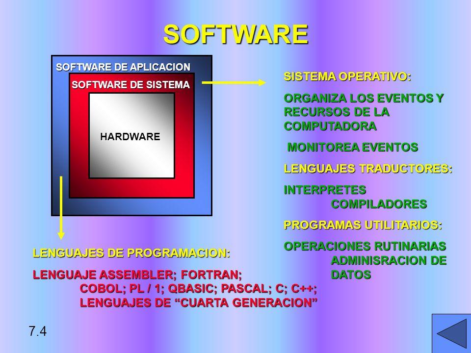 SOFTWARE 7.4 SISTEMA OPERATIVO: