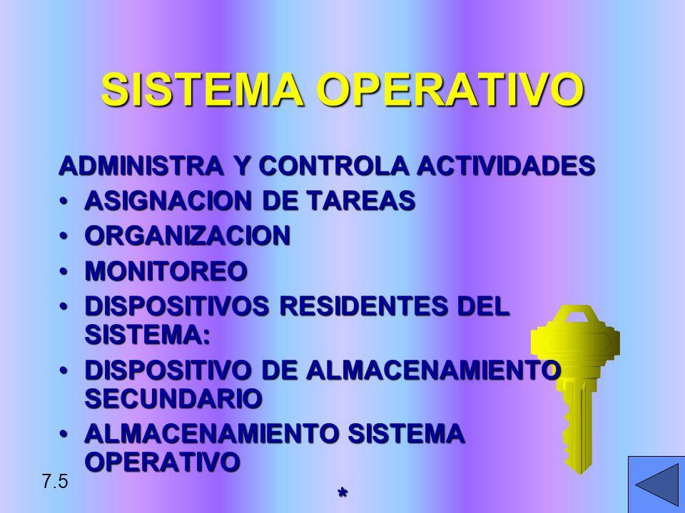 SISTEMA OPERATIVO ADMINISTRA Y CONTROLA ACTIVIDADES