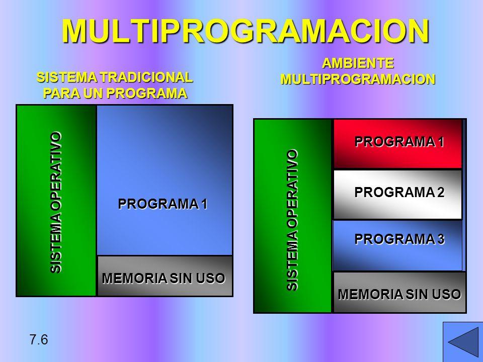 AMBIENTE MULTIPROGRAMACION