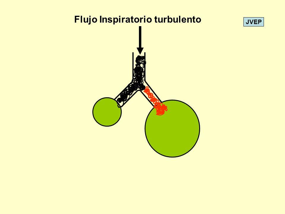 Flujo Inspiratorio turbulento