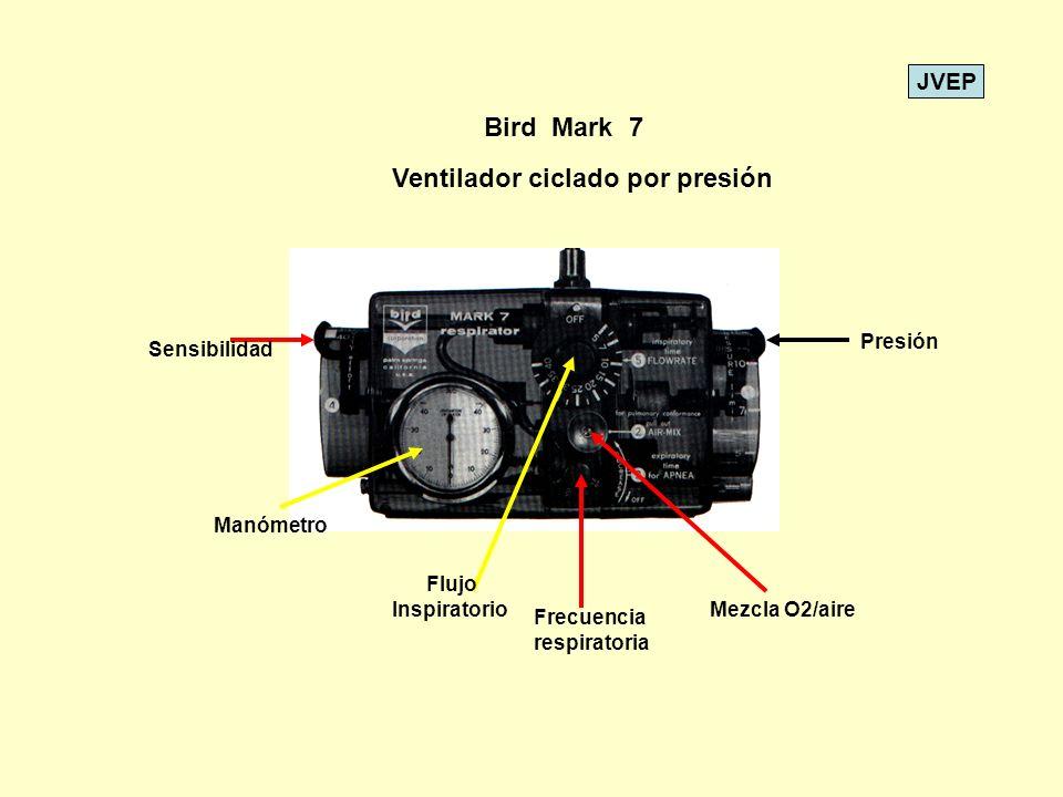 Ventilador ciclado por presión