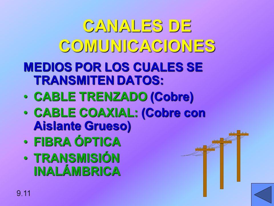 CANALES DE COMUNICACIONES