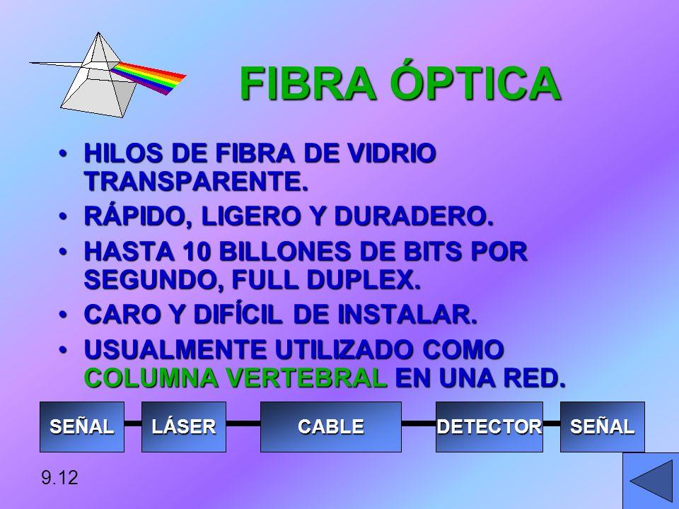 FIBRA ÓPTICA HILOS DE FIBRA DE VIDRIO TRANSPARENTE.