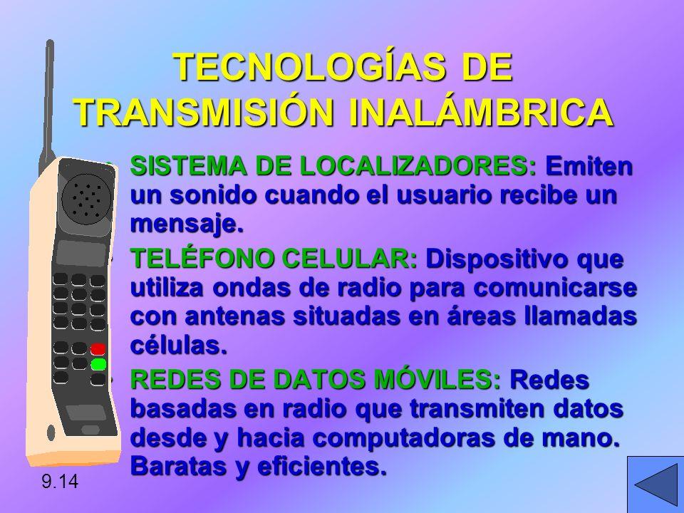 TECNOLOGÍAS DE TRANSMISIÓN INALÁMBRICA