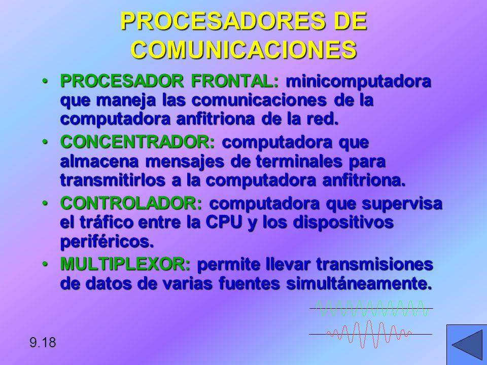 PROCESADORES DE COMUNICACIONES