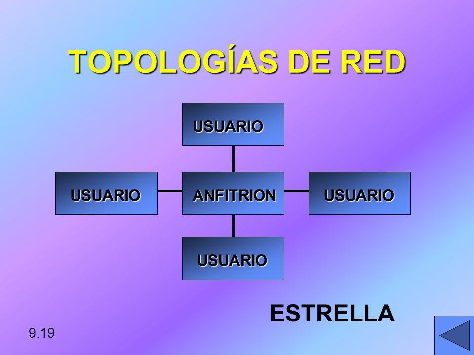 TOPOLOGÍAS DE RED ANFITRION USUARIO ESTRELLA 9.19