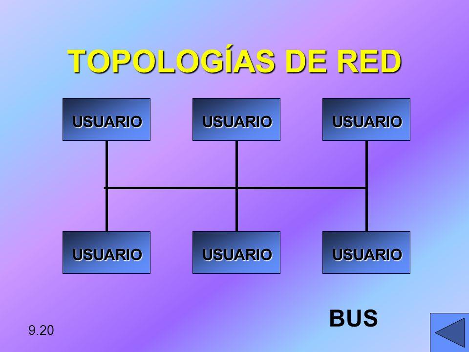 TOPOLOGÍAS DE RED USUARIO BUS 9.20