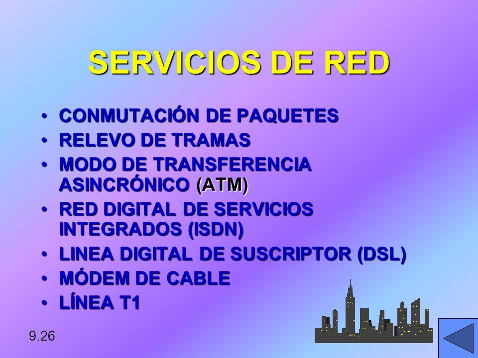 SERVICIOS DE RED CONMUTACIÓN DE PAQUETES RELEVO DE TRAMAS