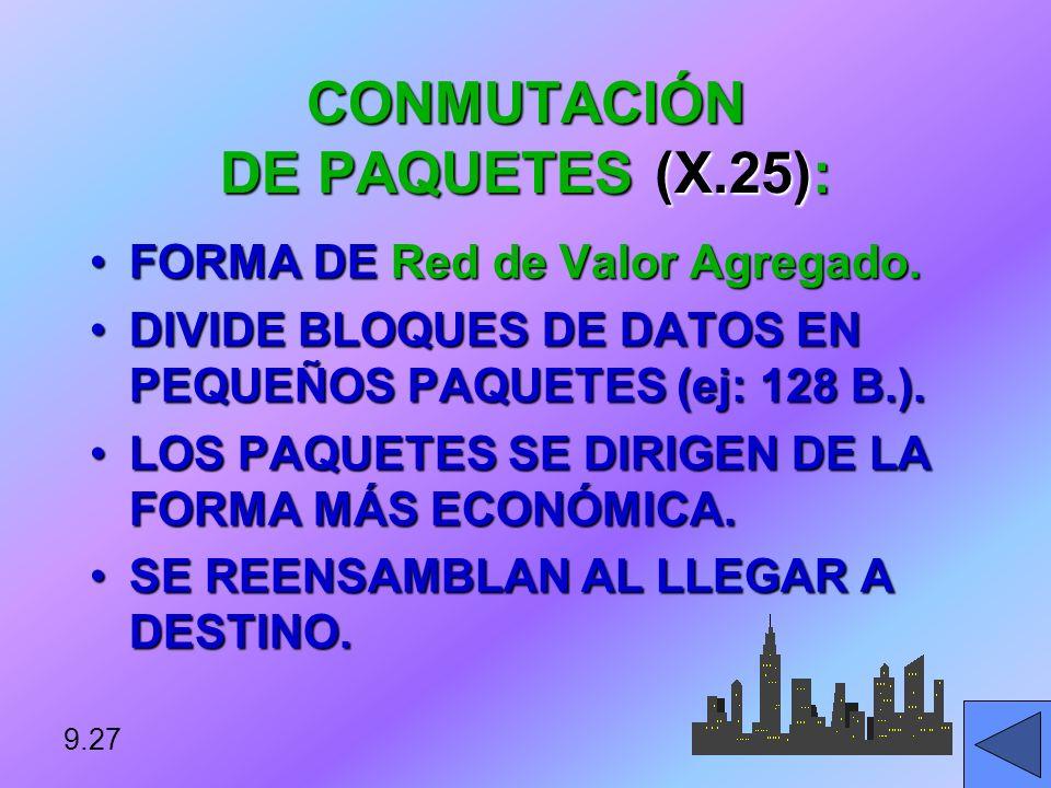 CONMUTACIÓN DE PAQUETES (X.25):
