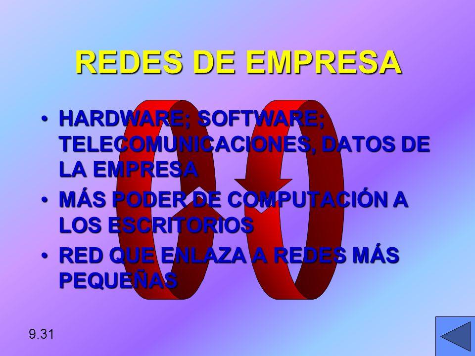 REDES DE EMPRESA HARDWARE; SOFTWARE; TELECOMUNICACIONES, DATOS DE LA EMPRESA. MÁS PODER DE COMPUTACIÓN A LOS ESCRITORIOS.