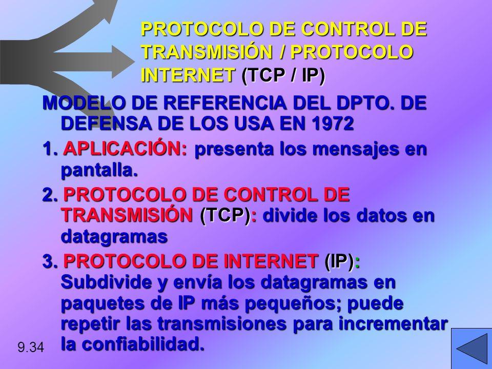 PROTOCOLO DE CONTROL DE TRANSMISIÓN / PROTOCOLO INTERNET (TCP / IP)