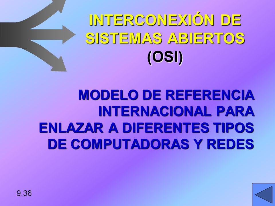 INTERCONEXIÓN DE SISTEMAS ABIERTOS (OSI)