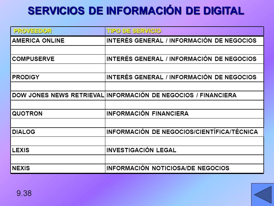SERVICIOS DE INFORMACIÓN DE DIGITAL
