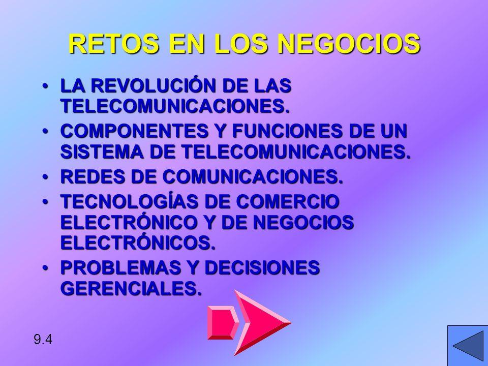 RETOS EN LOS NEGOCIOS LA REVOLUCIÓN DE LAS TELECOMUNICACIONES.