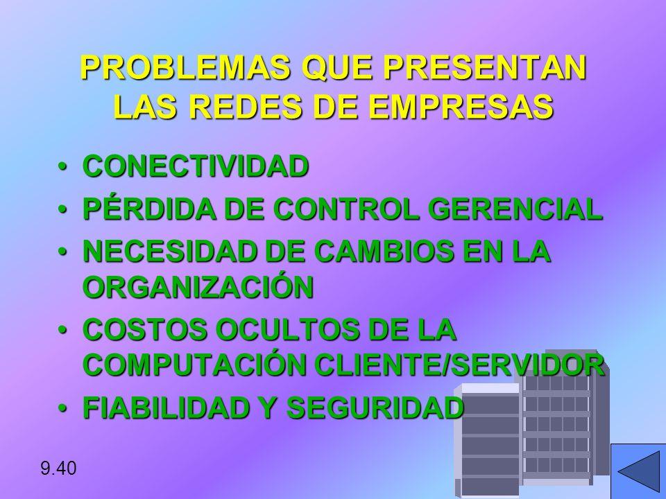 PROBLEMAS QUE PRESENTAN LAS REDES DE EMPRESAS