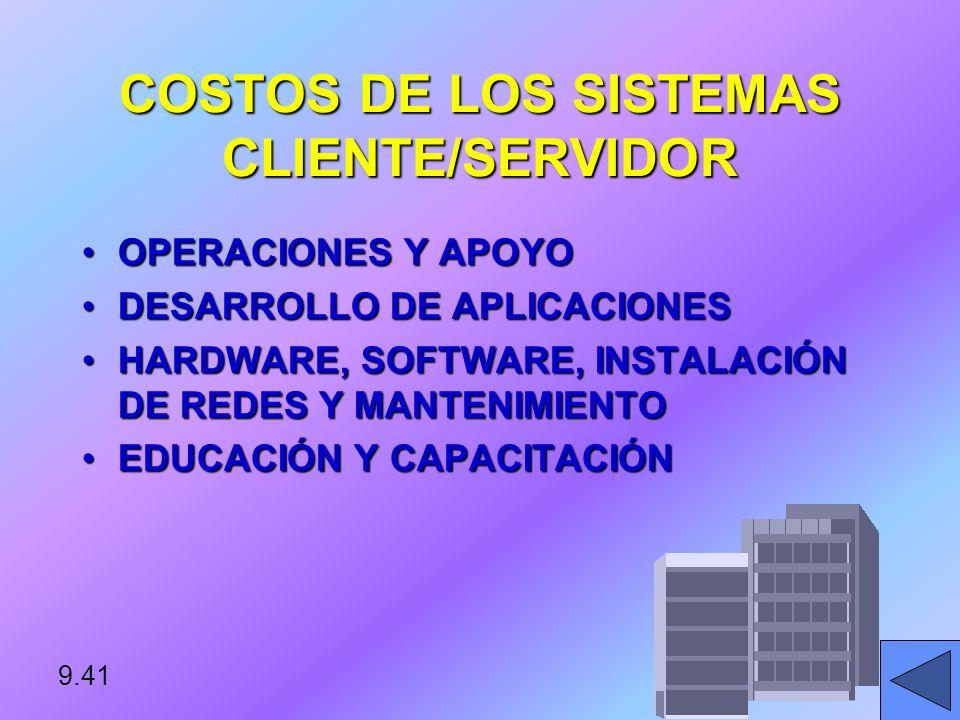 COSTOS DE LOS SISTEMAS CLIENTE/SERVIDOR