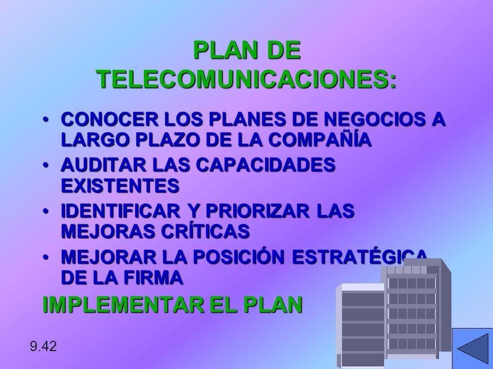 PLAN DE TELECOMUNICACIONES: