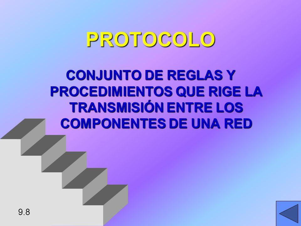 PROTOCOLO CONJUNTO DE REGLAS Y PROCEDIMIENTOS QUE RIGE LA TRANSMISIÓN ENTRE LOS COMPONENTES DE UNA RED.