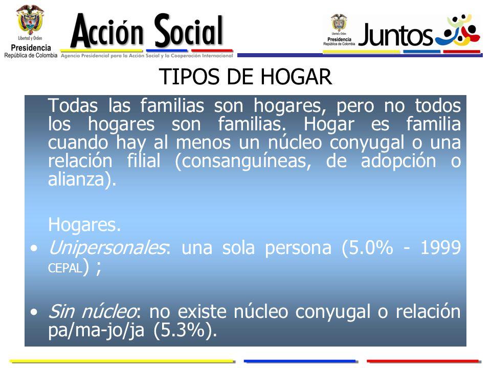 TIPOS DE HOGAR