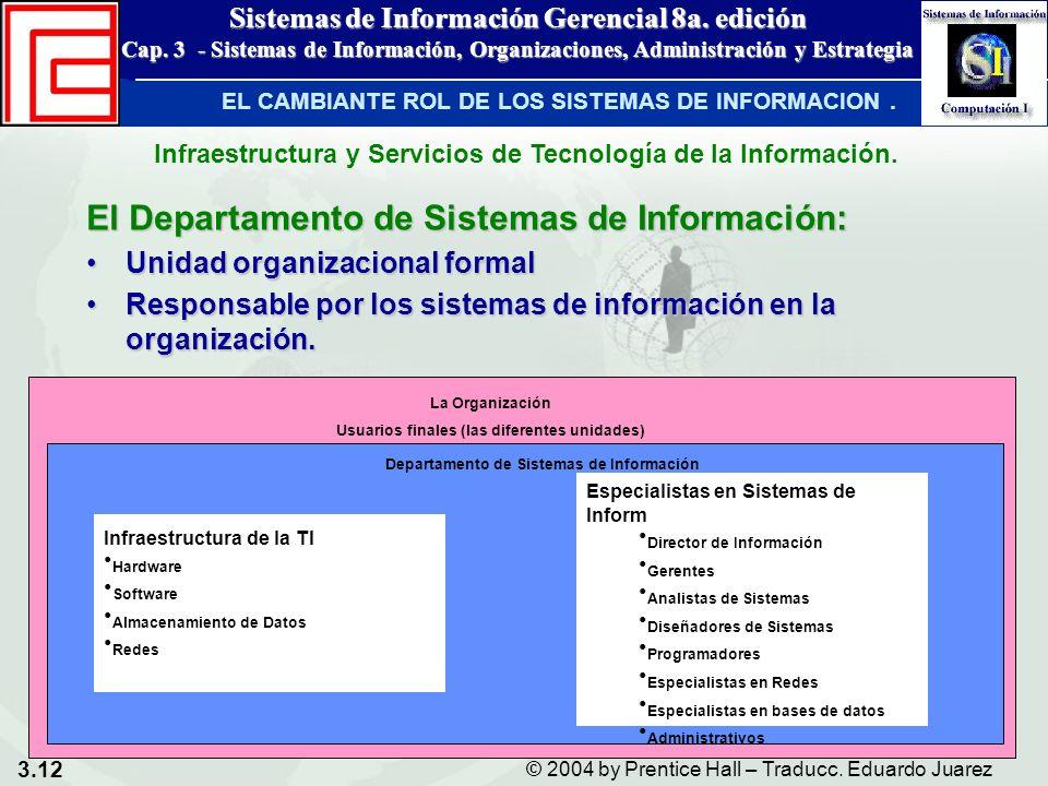 El Departamento de Sistemas de Información: