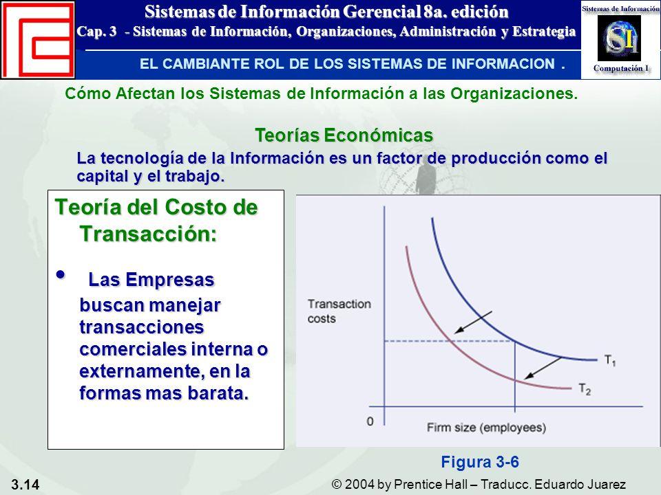 EL CAMBIANTE ROL DE LOS SISTEMAS DE INFORMACION .