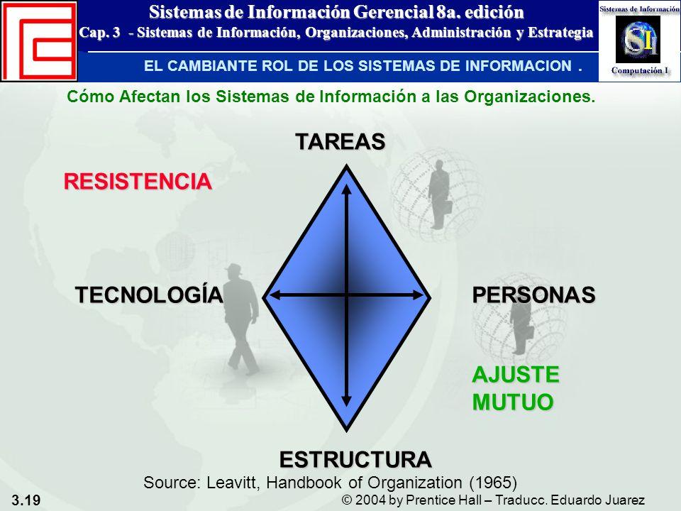 TAREAS PERSONAS TECNOLOGÍA ESTRUCTURA RESISTENCIA AJUSTE MUTUO