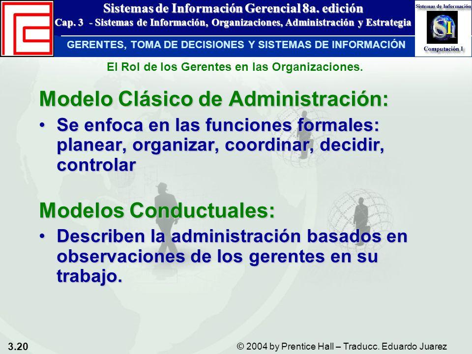 Modelo Clásico de Administración: