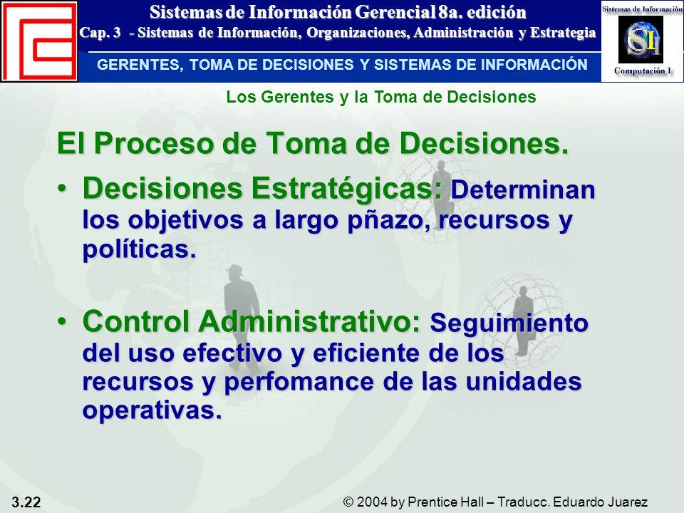 El Proceso de Toma de Decisiones.