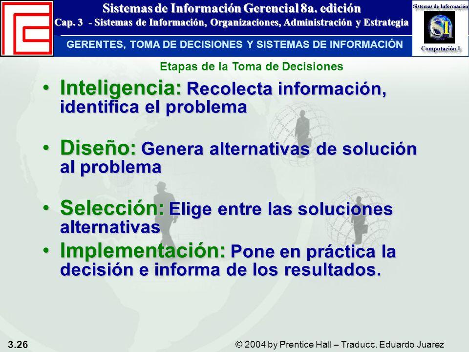 Inteligencia: Recolecta información, identifica el problema