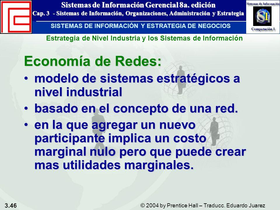 Economía de Redes: modelo de sistemas estratégicos a nivel industrial